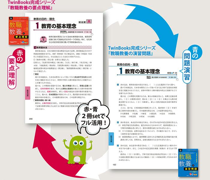 STEP1 充実した教材群で知識の整理、インプット