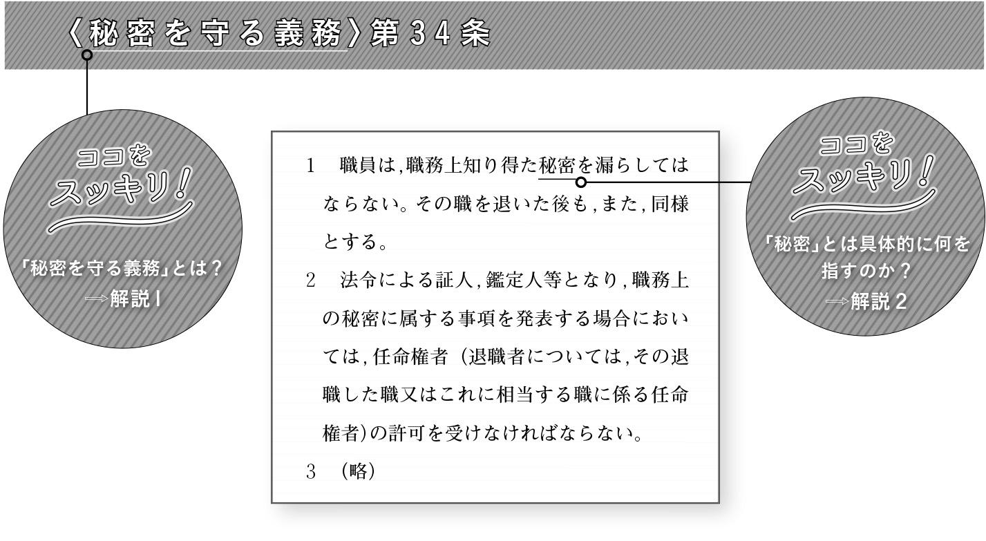 試験に出る教育法規 スッキリ解説! 第7回・地方公務員法②   時事通信 ...